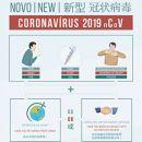 Information sur l' éclosion de pneumonie au COVID-19