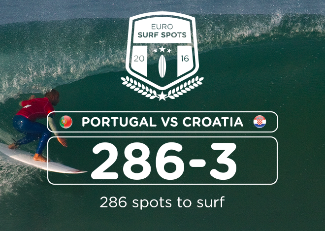 Portugal - Croatia